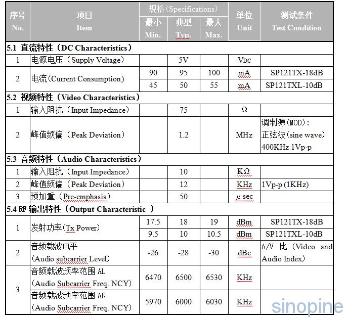 深圳赛诺派科技有限公司